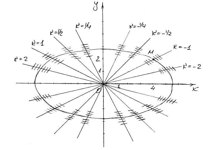 Дифференциальные Уравнения Демидович