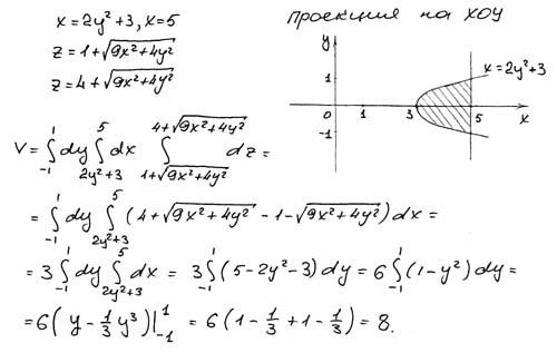 Решебник кузнецова интегралы